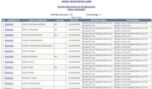 Goa_Ration_Card_List_Download_Online_