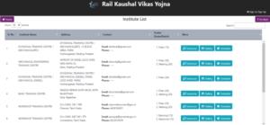 rail-kaushal-vikas-yojana-768x355